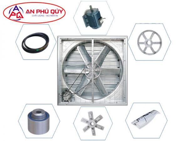 Quạt hút gió công nghiệp SHRV 900