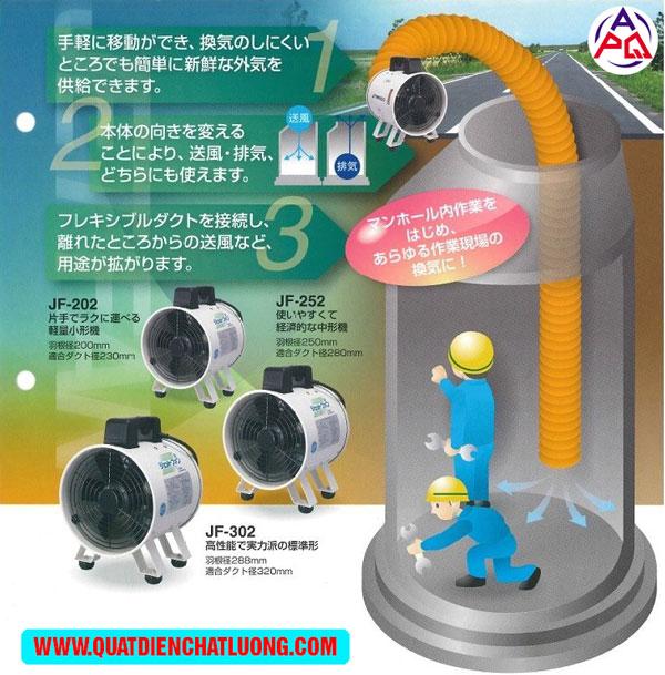 Ứng dụng của quạt hút công nghiệp nối ống