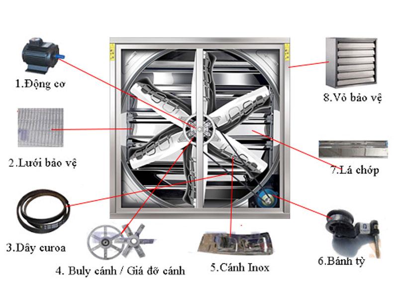 quạt hút công nghiệp 800x800